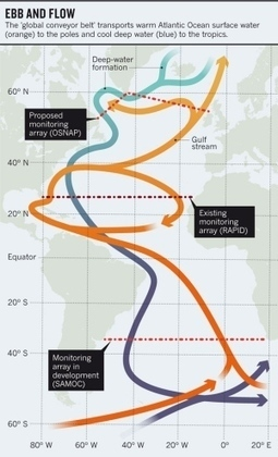 Oceans under surveillance | In Deep Water | Scoop.it