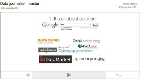Leçon de Data-journalisme par Simon Rogers, Journalisme graphique. | Data journalisme | Scoop.it