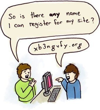 How To Choose The Perfect Domain Name For Your Business | Use of testimonials | Scoop.it