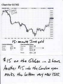The End Is Near | Gold and What Moves it. | Scoop.it