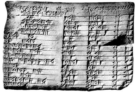 The Advanced Mathematics of the Babylonians | JSTOR Daily | Maths resources for South African teachers | Scoop.it