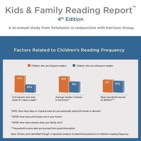 Books: A Study on Kids' Reading Habits and Preferences | Graphic Novels in Classrooms: Promoting Visual and Verbal LIteracy | Scoop.it