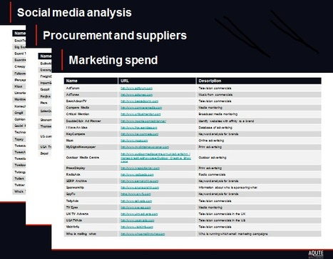 Competitive intelligence tools (updated)   Veille, curation, IE, KM, E-réputation   Scoop.it