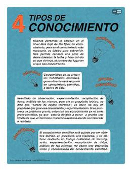 GTA (Grupos de Trabajo y Apoyo a las Altas Capacidades Intelectuales) ASTURIAS: TIPOS DE CONOCIMIENTO | PEDAC | Scoop.it