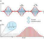 Optical frequency metrology : Article : Nature | Standards | Scoop.it