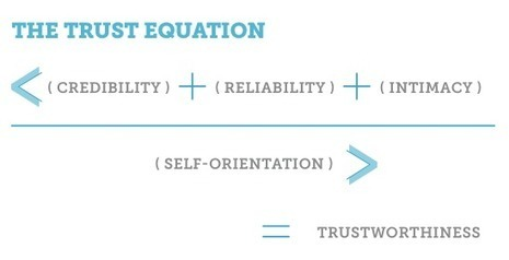 Understanding The Trust Equation | Knowledge Managment Systems | Scoop.it