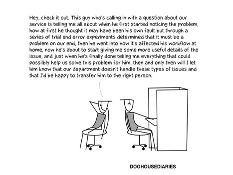 DOGHOUSE | Customer Support | Tudo o resto | Scoop.it