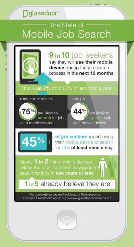 9 out of 10 Job Seekers Search via Mobile | MATRIX | Recruitment success & importance | Scoop.it