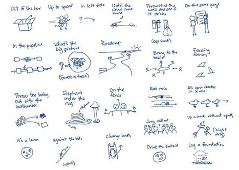 Sketchnote Lesson: Metaphors | Speak to the future | Scoop.it