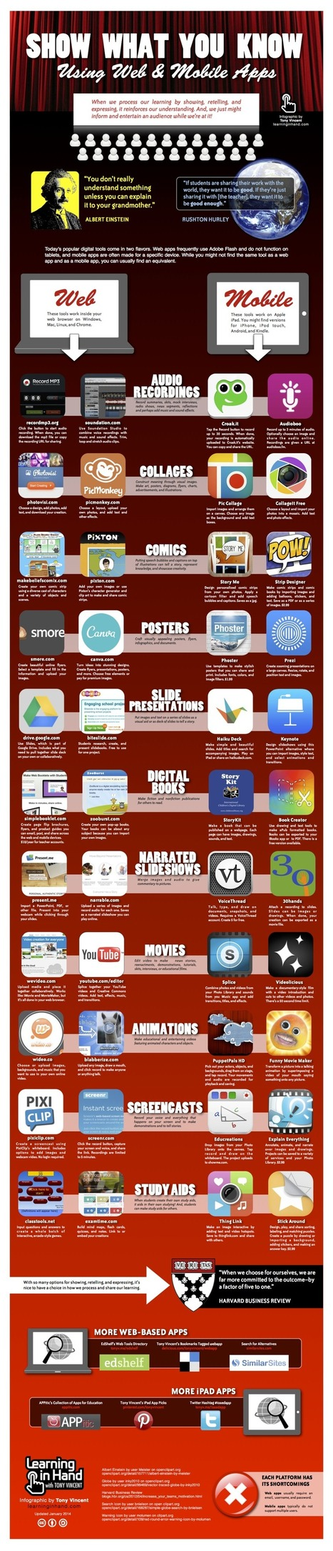 Show What You Know Using Web & Mobile Apps Infographic ... | Edtech PK-12 | Scoop.it