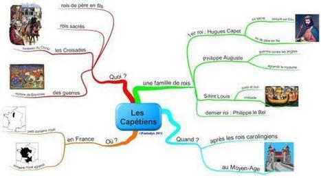 Troubles Neurovisuels, SDP et Dys » Conjugaison   Cycle 3   Scoop.it