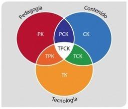 Impacto de las TIC en la educación | AZ Revista de Educación y Cultura | educacion primaria | Scoop.it