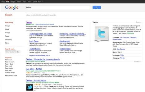 Google teste l'affichage des 'Sources' dans les résultats de recherche   Veille_Curation_tendances   Scoop.it