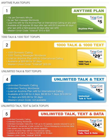 Best Prepaid Cell Phone Plans | Cell Phone Plans | Scoop.it