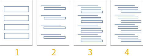 ¿Hasta qué nivel de detalle hay que planificar un proyecto? | Educacion, ecologia y TIC | Scoop.it