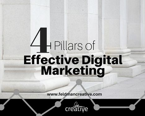 The 4 Indispensable Pillars of Effective Digital Marketing | Digital Brand Marketing | Scoop.it