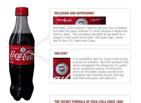 Translating The Coca-Cola Experience - NPR   FMCG Jobs in India   Scoop.it