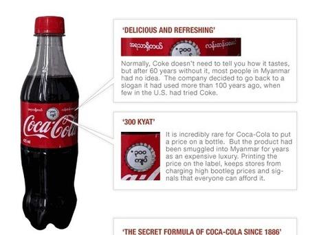 Translating The Coca-Cola Experience : NPR | Advertising & Media | Scoop.it