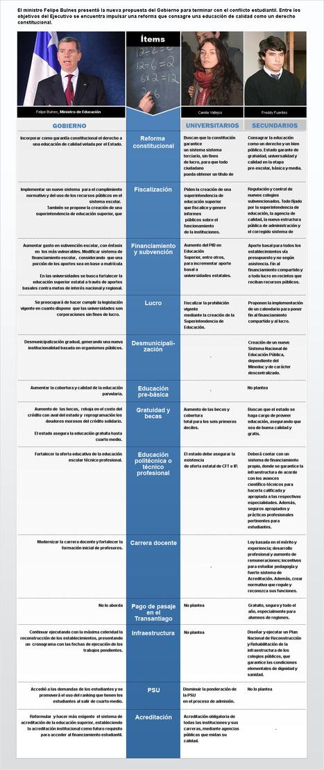 Crisis en la educación: Propuestas versus demandas | Maestr@s y redes de aprendizajes | Scoop.it