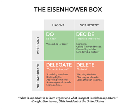 How to Be More Productive and Eliminate Time-Wasting Activities by Using the 'Eisenhower Box' | Business Transformation: Ideas to Action | Scoop.it