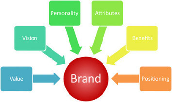 Epiphany Business Solution - Brand Management | Epiphanyinc.in | Scoop.it