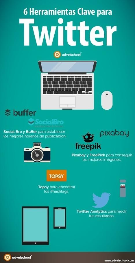 6 herramientas clave para Twitter | OTwitter ? | Scoop.it