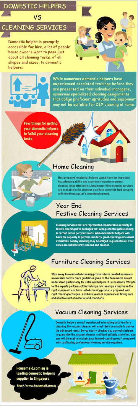 Domestic Helpers Singapore   infographicsmaker   Scoop.it