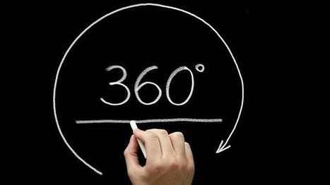 Top tips on 360-degree surveys   Training Journal   Employee Engagement - The Inside Story   Scoop.it