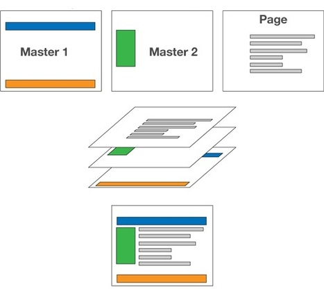 SimpleWeb.fr >   Wireframes : 4 styles pour 4 types d'outils | UX User experience | Scoop.it