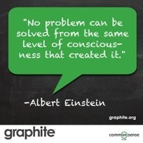 9 Resources for Problem Solving and 21st Century Skills | Critical and creative thinking | Scoop.it