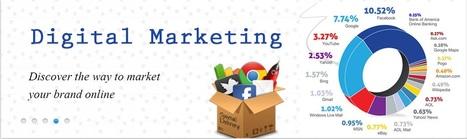 Institute of Digital Marketing in Delhi | SLA Consultants India | Scoop.it