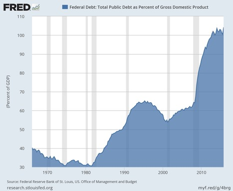The Keynesian House Of Denial | Gold and What Moves it. | Scoop.it