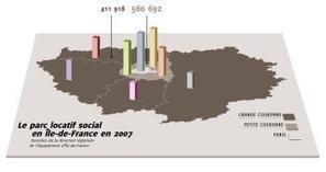 Utilisation Inkscape - Canopé Amiens | Outils et modes d'emplois | Scoop.it