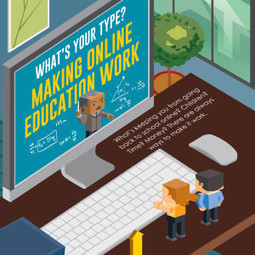 What's Your Type? Making Online Education Work - Affordable Online Colleges | digitalNow | Scoop.it