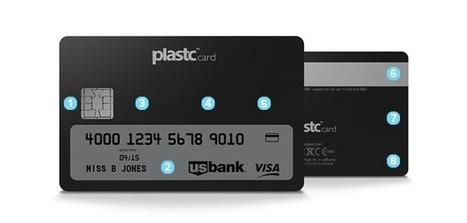 Plastc Inc | Social Media & Etail | Scoop.it