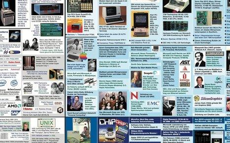 Von Nerds für Nerds: Hier kommt das ultimative Computerposter   Mac in der Schule   Scoop.it