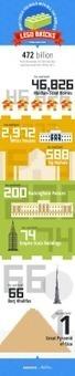 Infographie : que peut-on construire avec tous les Lego du monde ? | Les infos du Web | Scoop.it
