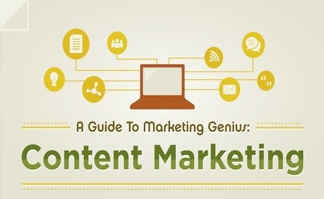 [Infographie] Quel intérêt le content marketing représente pour les marques? | Curating ... What for ?! | Scoop.it