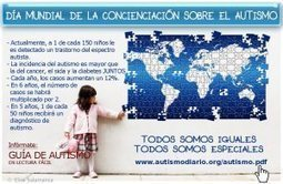 Rompiendo la burbuja del Autismo | Inclusión Educativa y Social | Scoop.it
