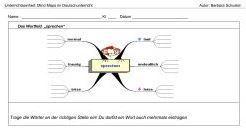 Numérique : Cartes, schémas, mindmap et neurones | Enseigner avec le numérique | Scoop.it