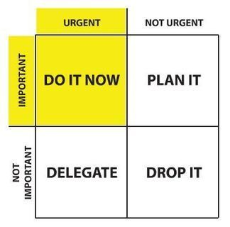 The eisenhower box: save your time by prioritizing your tasks | TEFL & Ed Tech | Scoop.it