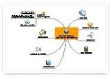 Carte de veille des TIC et du Web 2.0 | TICE & FLE | Scoop.it