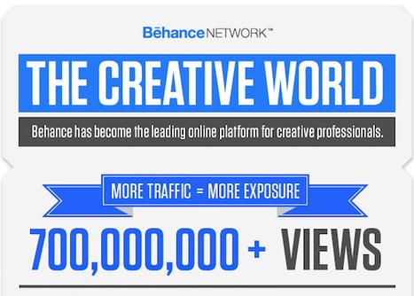 The Creative World, Powered By Behance [Infographic] | Humanities Lambert | Scoop.it