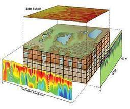A New Way to Study Permafrost Soil, Above and Below Ground | Technologies in Engineering Education | Scoop.it