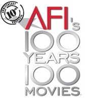AFI'S 100 YEARS...100 MOVIES - 10TH ANNIVERSARY EDITION | The Fundamentals of FIlmmaking | Scoop.it