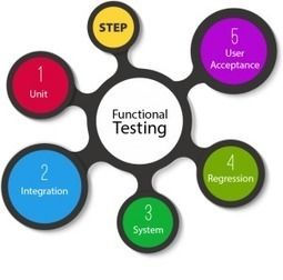 How to Make Functional Testing Services Distinguishable? - The Official 360logica Blog | Software Testing | Scoop.it