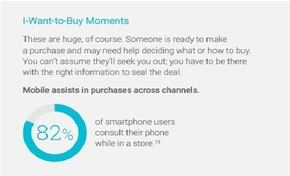 How SMBs Can Engage with Mobile Micro Moments | Online Marketing for the SMB | Scoop.it