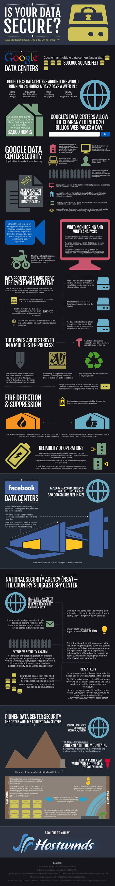 INFOGRAPHIC: Is Your Data Secure? | Future of Cloud Computing and IoT | Scoop.it