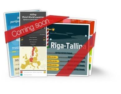 Create interactive charts and infographics - Infogr.am | omnia mea mecum fero | Scoop.it