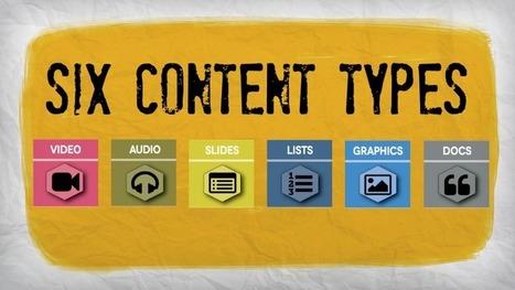 It Takes Two to Social [infographic] [video] [slides] [audio] | UGC list creation, content curation & crowdsourcing. | Video création tuto prise de vue montage | Scoop.it
